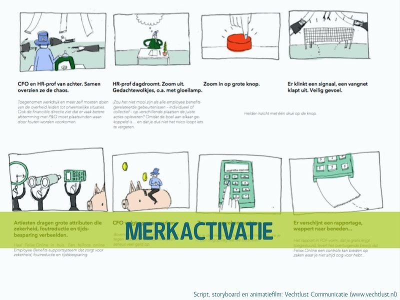 Storyboard van Bureau Vechtlust