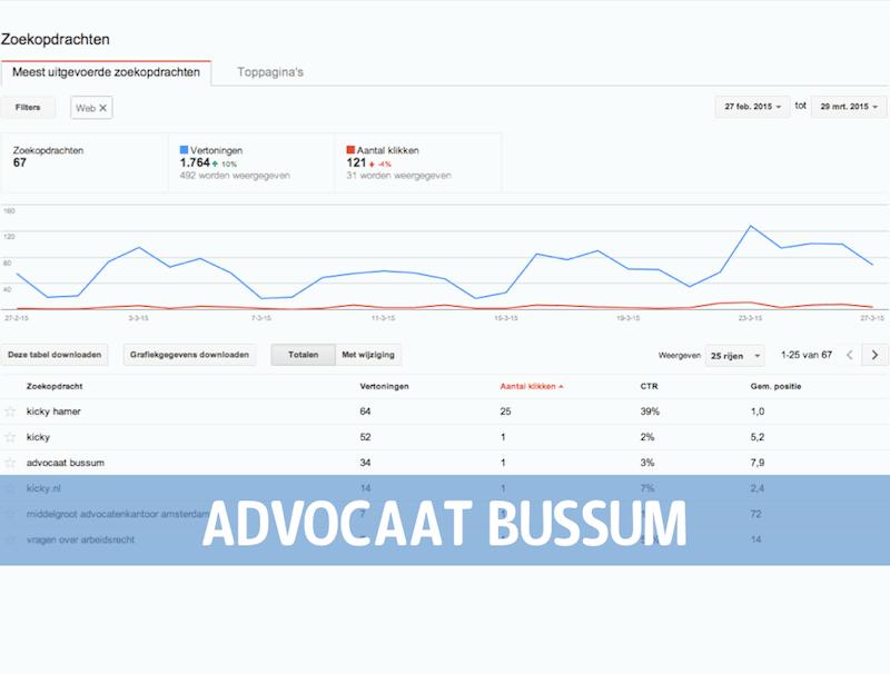 ADVOCAAT_BUSSUM